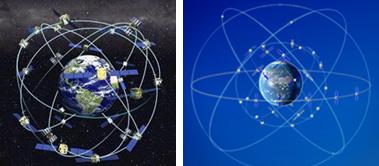 > 北斗卫星导航系统